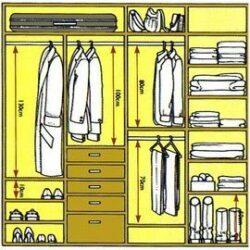 Distribución de armarios empotrados por dentro